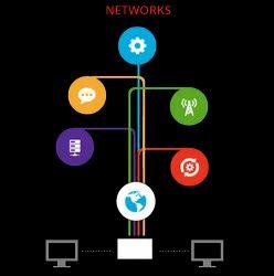 High Speed Networking Management Service