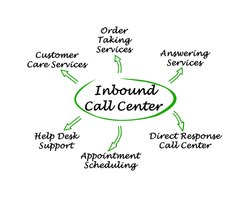 IVR Domain Hosting Service, Pan India, Communication Language: Hindi And English