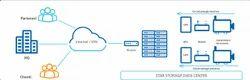 Data Center Collocation Service