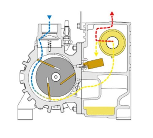 Single Stage Dvp Make Oil Lubricated Rotary Vane Vacuum Pump Lc 40 Max Flow Rate 40 M3 Hr Id 21399188533