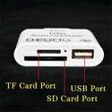 Mobile Smart Card Reader