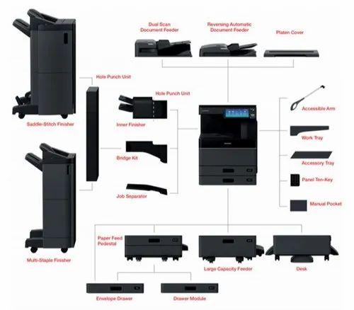 Toshiba E Studio 2518A  RADF Network Print/Scan