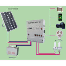Off Grid System