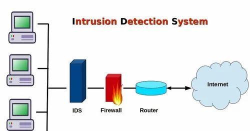 Intruder Detection System Presence Detection Sensor Security N