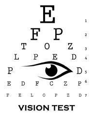 Eye Treatment in Navi Mumbai, आई ट्रीटमेंट