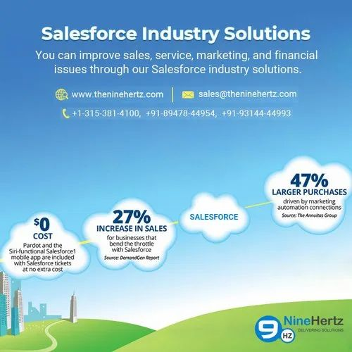 Salesforce Industry Solutions