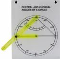 SV562A Central & Chordal Angles Of A Circle