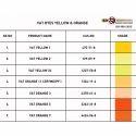 Vat Orange 1 Cdp