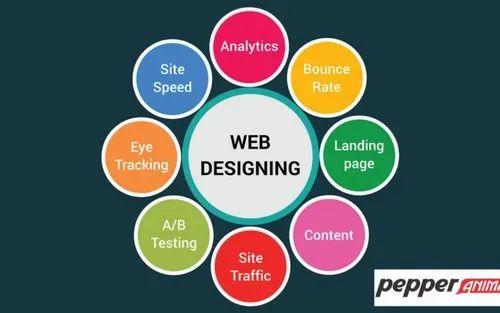 Unlimites Website Designing & Development, in Pan India