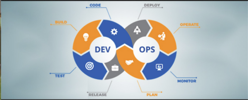 Image result for DevOps Training