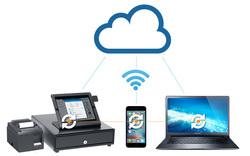 Cloud Based POS Software