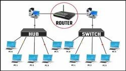 NETWORK SWITCHES & WIFI ROUTERS