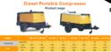 Diesel Portable Compressor