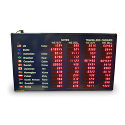 TECHON Digital Currency Rate Boards