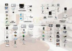 多品牌酒店客房自动化系统