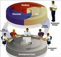 Custom Softeware Development Services