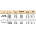 SMC Electric Actuator/Slider Type LEFS