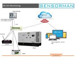 DG Set Generator Monitoring Device System