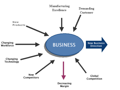 Business Environment Projects Bpo Services Qsource Intl Delhi