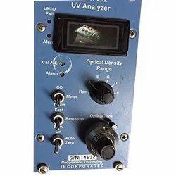 UV Analyzer