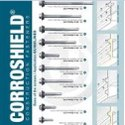 Corroshield Drilling Screws