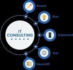 IT Consultancy Service, in Uttar Pradesh