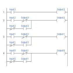 PLC On-Site and Off-Site Ladder Logic Development in
