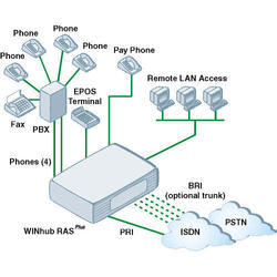 Renovation Mobile Cellular Primary Rate Interface Service, Pan India