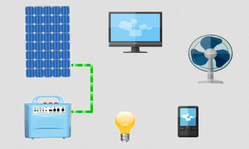 Solar Home Lighting And Electrification System Services