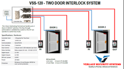 Two Door Interlock System  -  Combo Kit