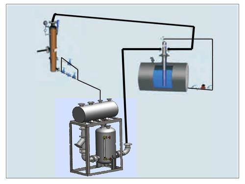 Condensate Recovery System Steam Condensate Recovery