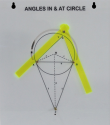 SV557A Model For Angles In & At Circle