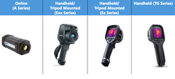 Thermal Imaging Camera for Body Temperature Measurement