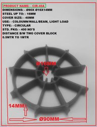 PV COVER BLOCK CIR-40A