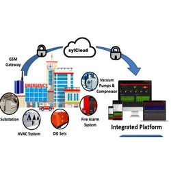 Real Time Alarm for Hospital Infrastructure