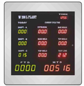 Alphanumeric Display System