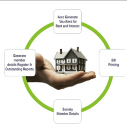 Coop Manager Housing Society Management System