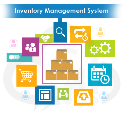 Inventory Management System Without  Barcode