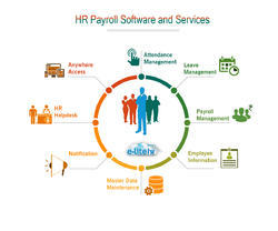 Corporate Payroll Software