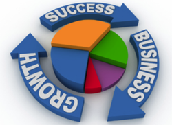 Business Development And Client Solution's