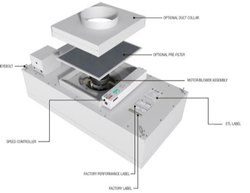 WIPL Fan-Filter-Unit