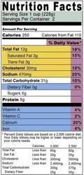 Nutritional Facts Testing Services