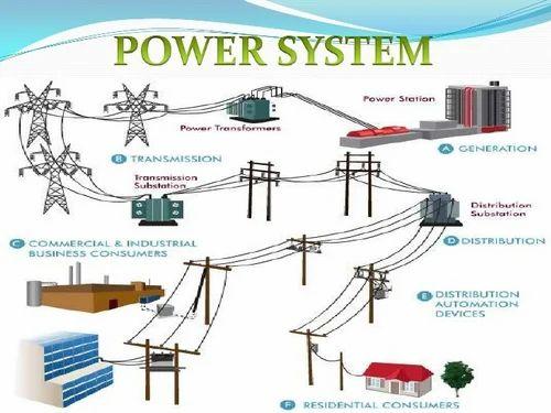 Power Transmission System   Banashankari
