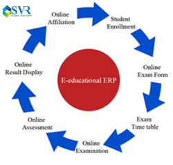 Educational ERP