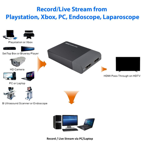 HDMI Video Capture Device USB2.0 1080P 60 FPS Recorder for PS4
