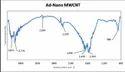 Multi-Walled Carbon Nanotubes, MWCNT, CNT, multiwall carbon nanotube, Ad-Nano AD-MWCNT