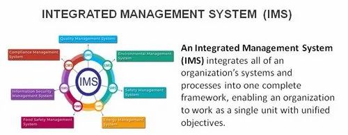 How To Obtain Ims Certification In Ahmedabad Gujarat India