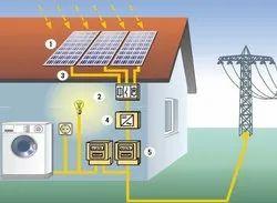 Solar Power Plant - On Grid