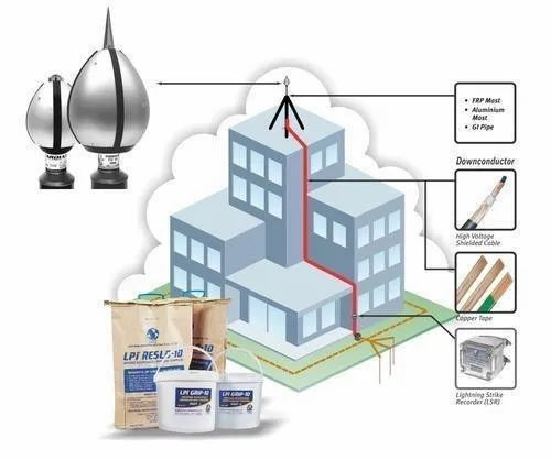Electrical Design & Drawing Services - Direct Stroke