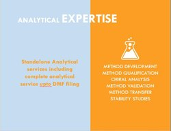 Analytical Method Development Services